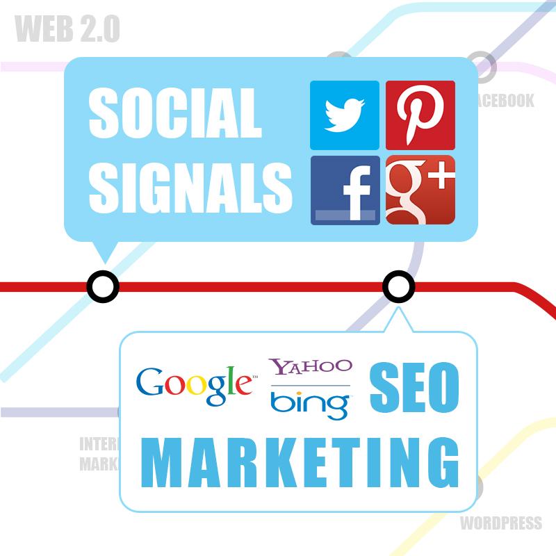 Social Signals-SEO